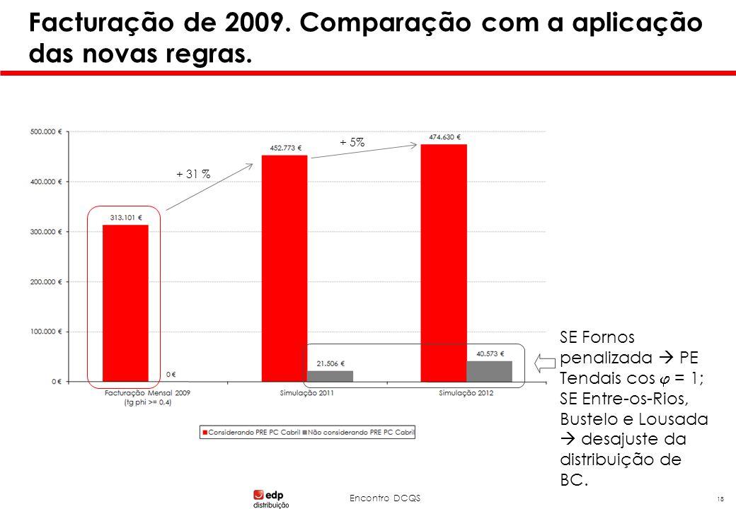 Avaliação, por painel PdE Torrão, do dia 28 de Dezembro de 2009.