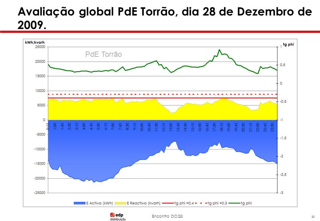 PdE Torrão- Definição Horários BC (tg j ≤ 0,3)