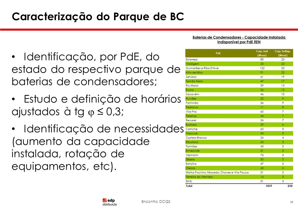 Caracterização do Parque de BC – Portal DDC