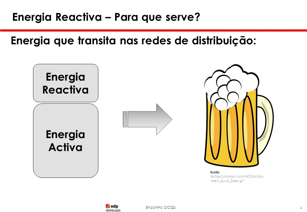 Energia Reactiva – Efeitos