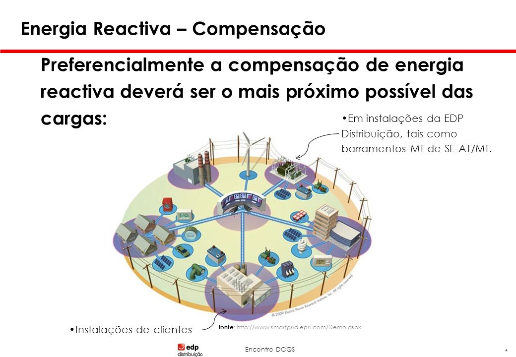 Metodologia de facturação (REN – EDP D)