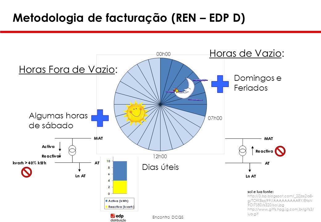 Retrospectiva (facturação REN – EDP D 2009/10)