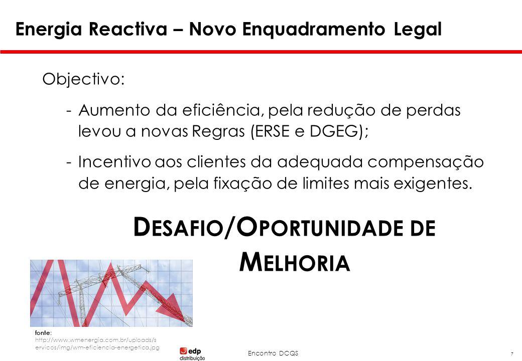 Principais alterações (REN e EDP Distribuição)