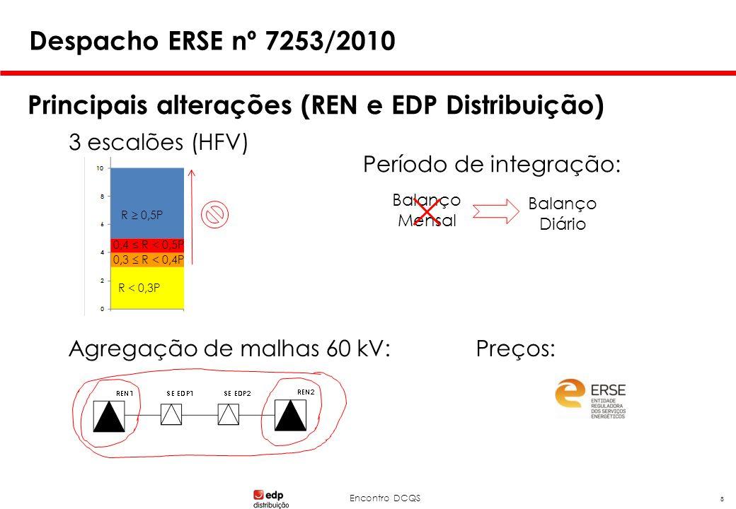 Despacho ERSE nº 7253/2010 Período Transitório Janeiro de 2011