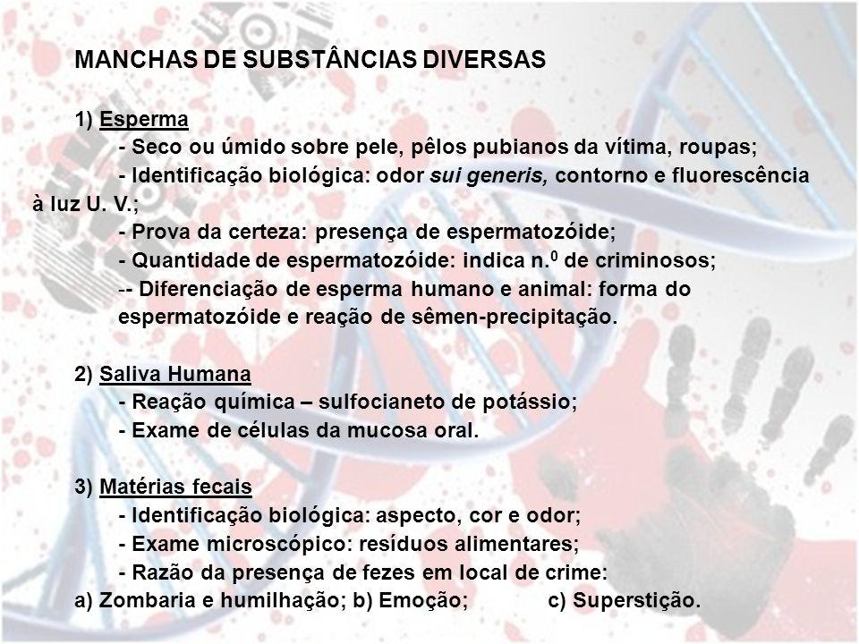 MANCHAS DE SUBSTÂNCIAS DIVERSAS