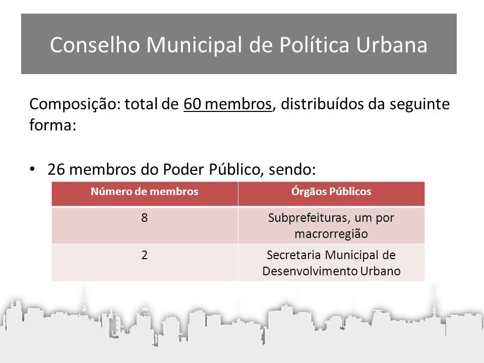 Conselho Municipal de Política Urbana