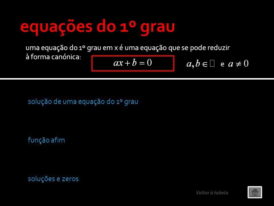 equações do 1º grau uma equação do 1º grau em x é uma equação que se pode reduzir. à forma canónica:
