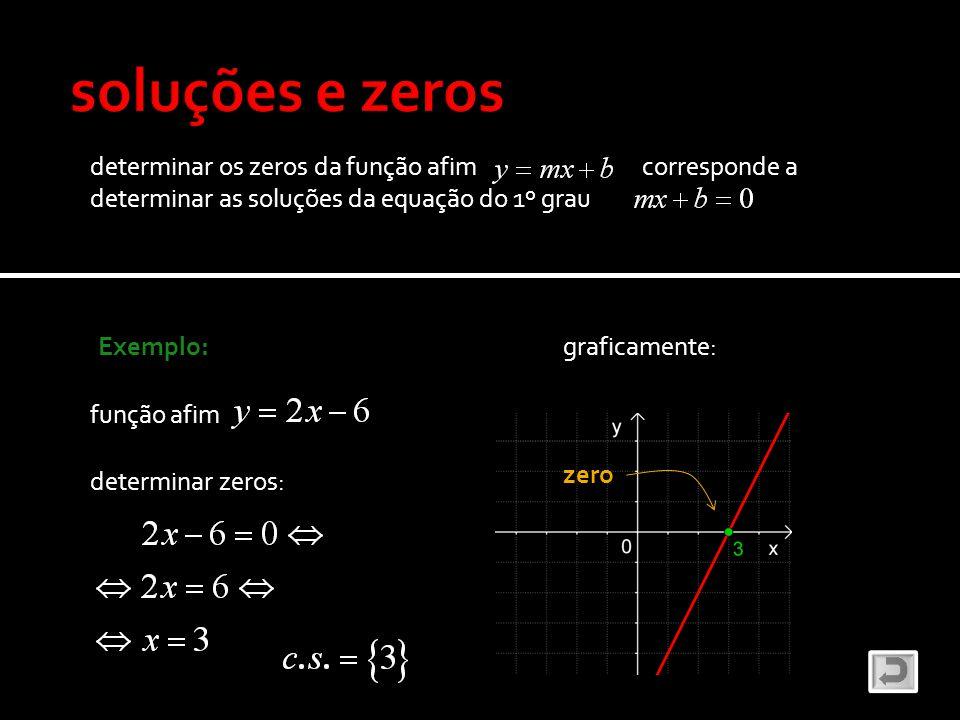 soluções e zeros determinar os zeros da função afim corresponde a