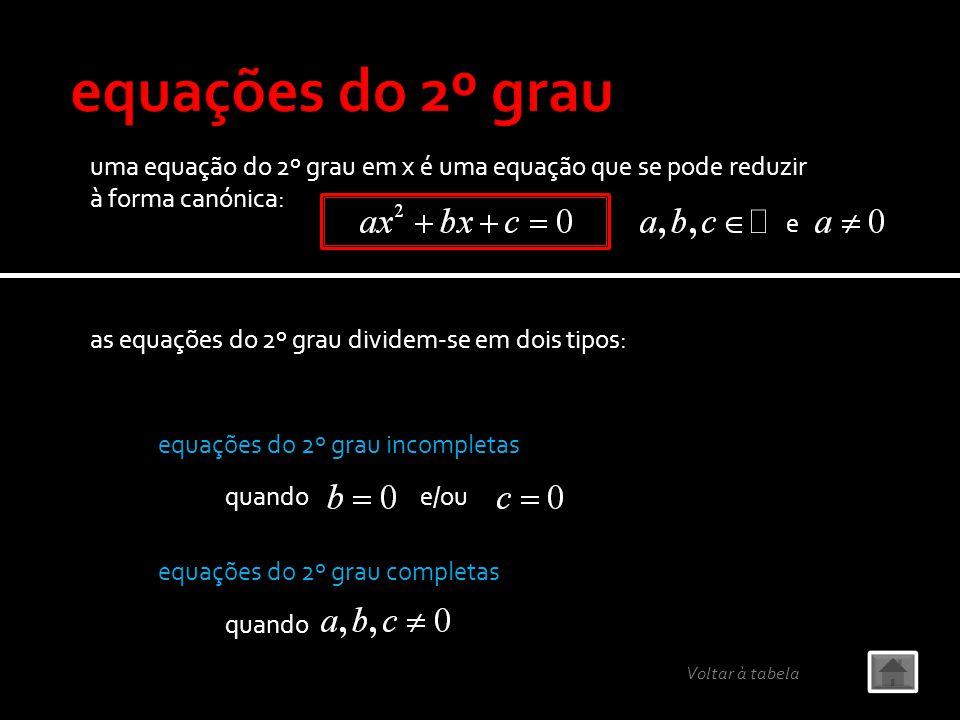equações do 2º grau uma equação do 2º grau em x é uma equação que se pode reduzir. à forma canónica: