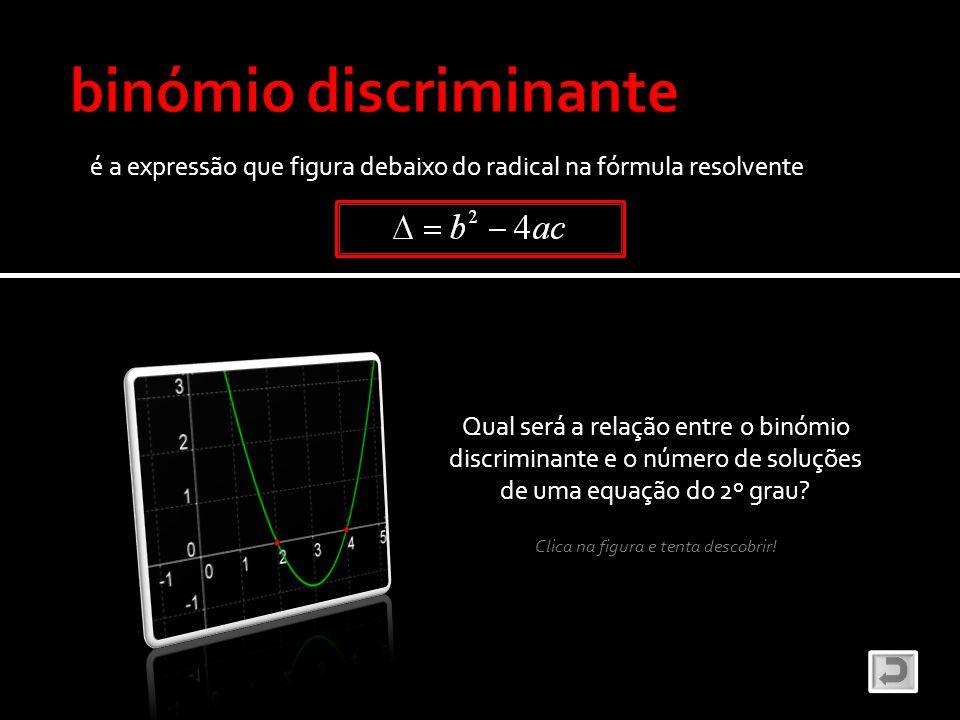 binómio discriminante