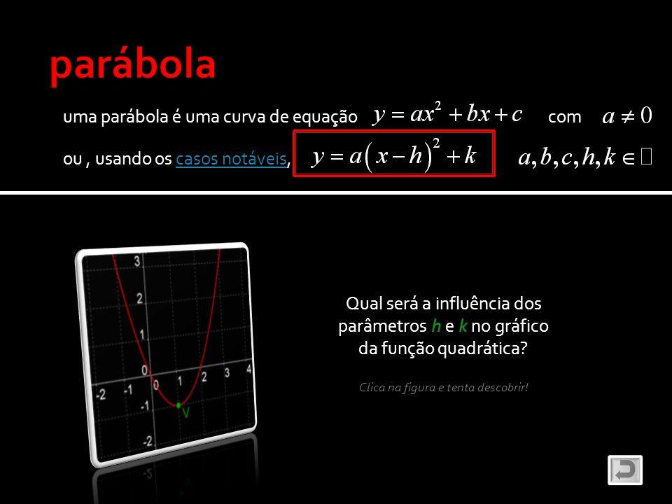 parábola uma parábola é uma curva de equação com