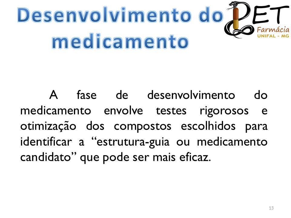 Desenvolvimento do medicamento