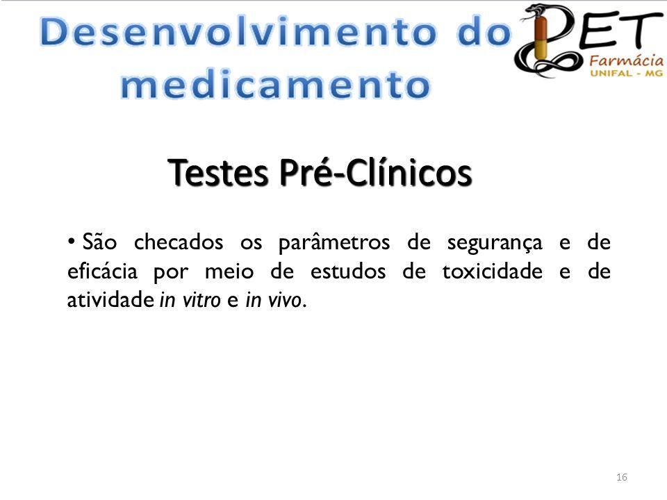 Testes Pré-Clínicos São checados os parâmetros de segurança e de eficácia por meio de estudos de toxicidade e de atividade in vitro e in vivo.