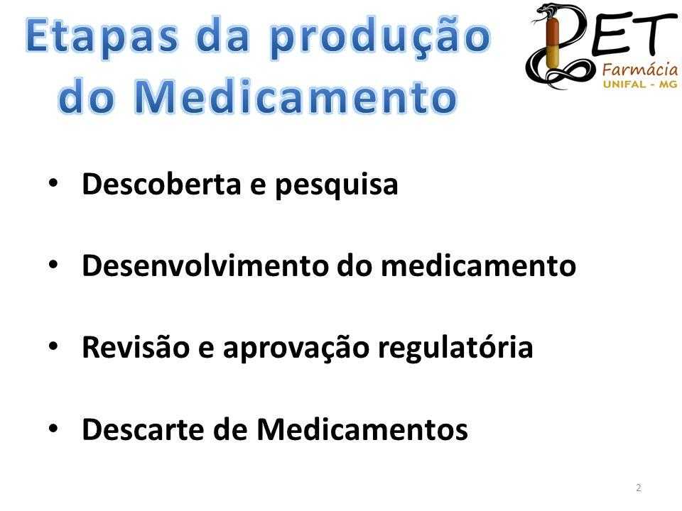 Etapas da produção do Medicamento