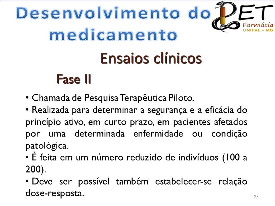 Ensaios clínicos Fase II Chamada de Pesquisa Terapêutica Piloto.
