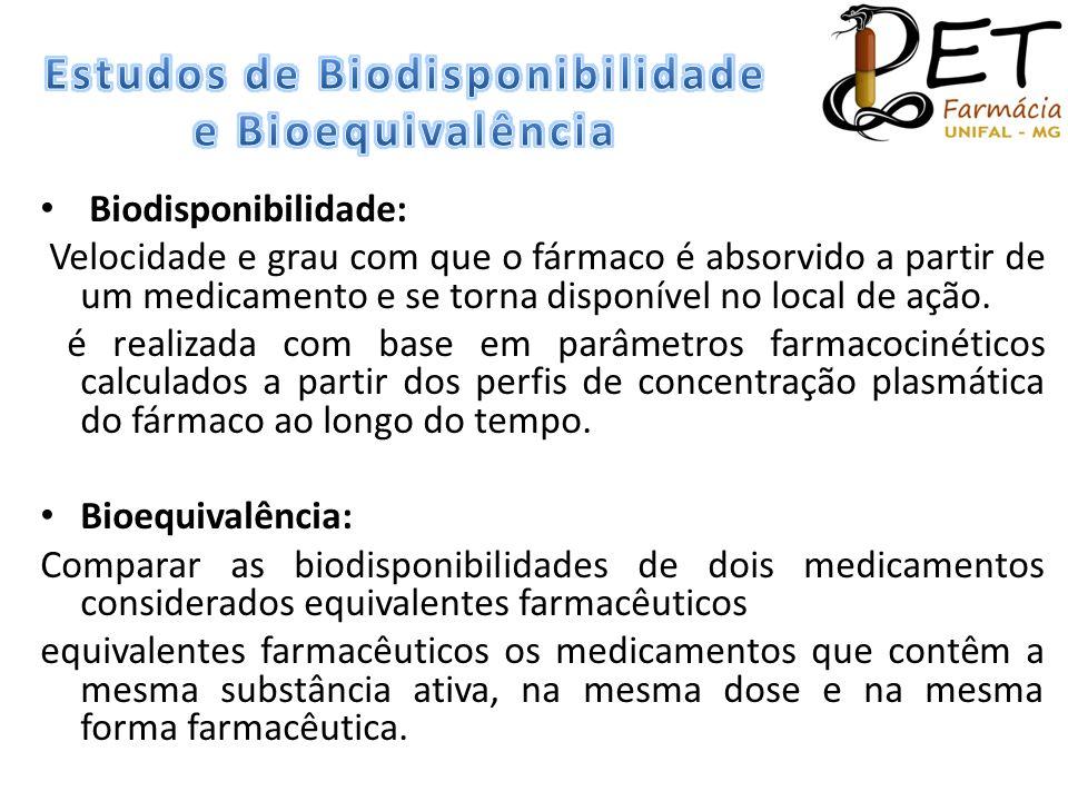 Estudos de Biodisponibilidade