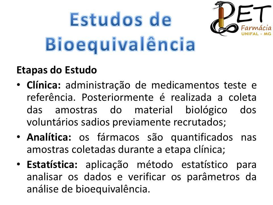 Estudos de Bioequivalência