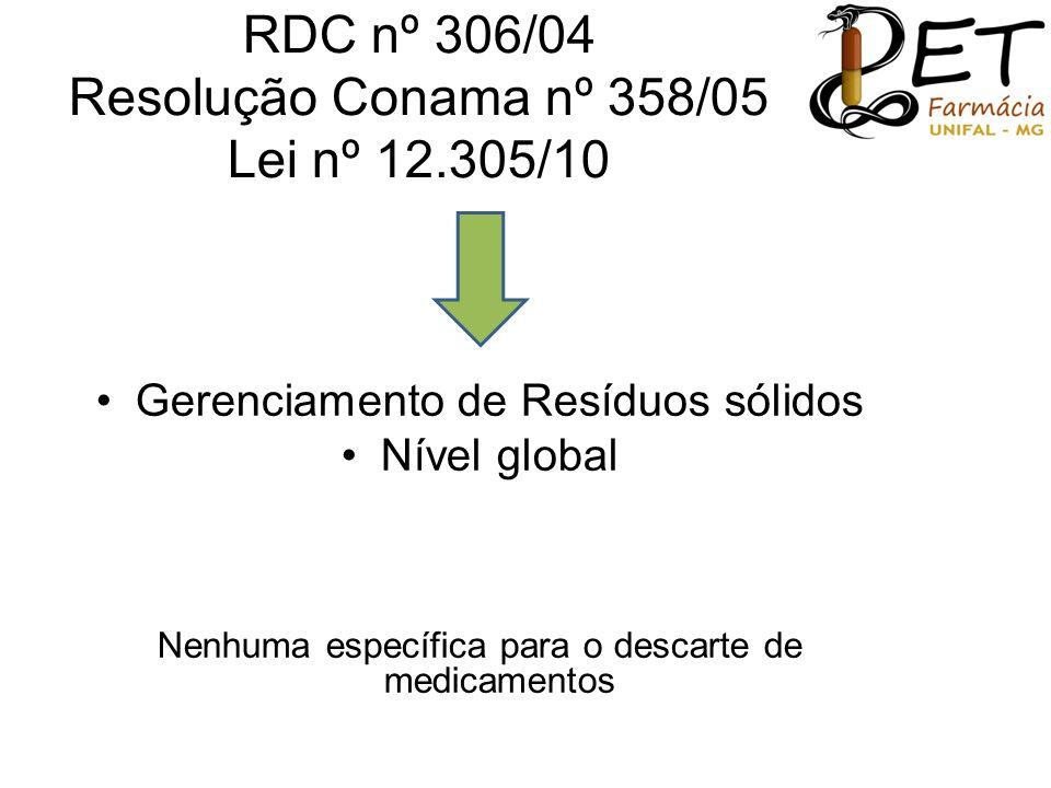 RDC nº 306/04 Resolução Conama nº 358/05 Lei nº 12.305/10