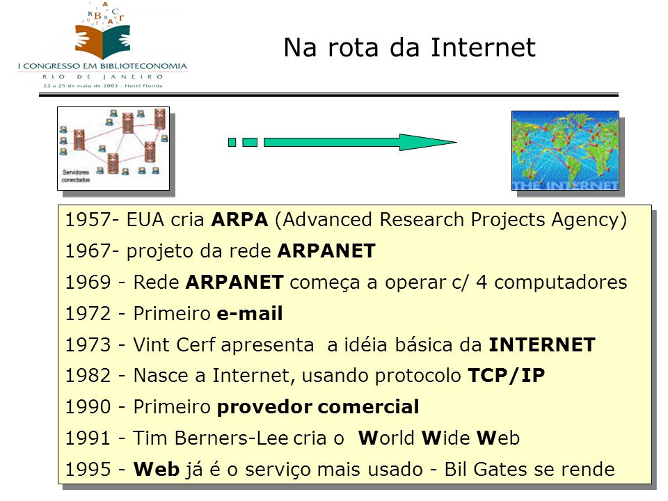 Na rota da Internet 1957- EUA cria ARPA (Advanced Research Projects Agency) 1967- projeto da rede ARPANET.