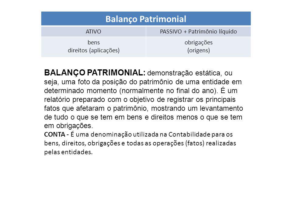 Balanço Patrimonial ATIVO. PASSIVO + Patrimônio líquido. bens. direitos (aplicações) obrigações.