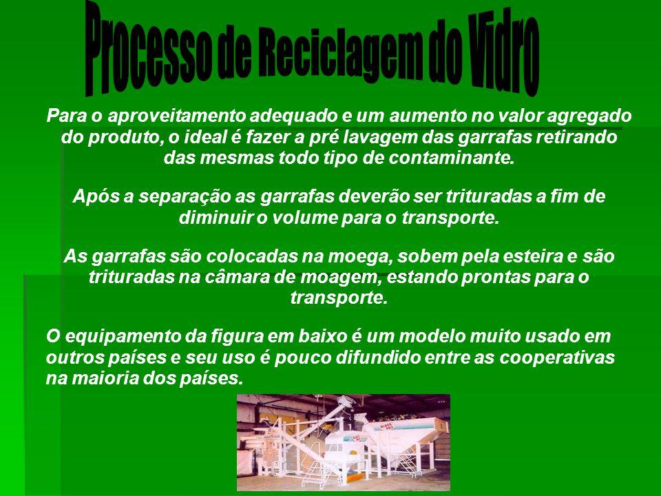 Processo de Reciclagem do Vidro