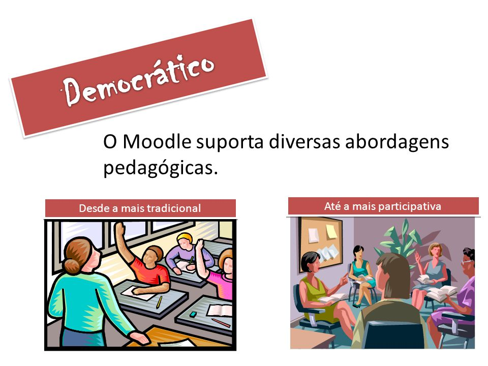O Moodle suporta diversas abordagens pedagógicas.
