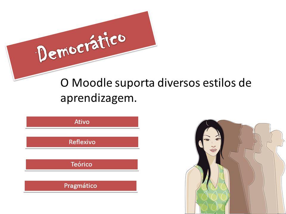 O Moodle suporta diversos estilos de aprendizagem.