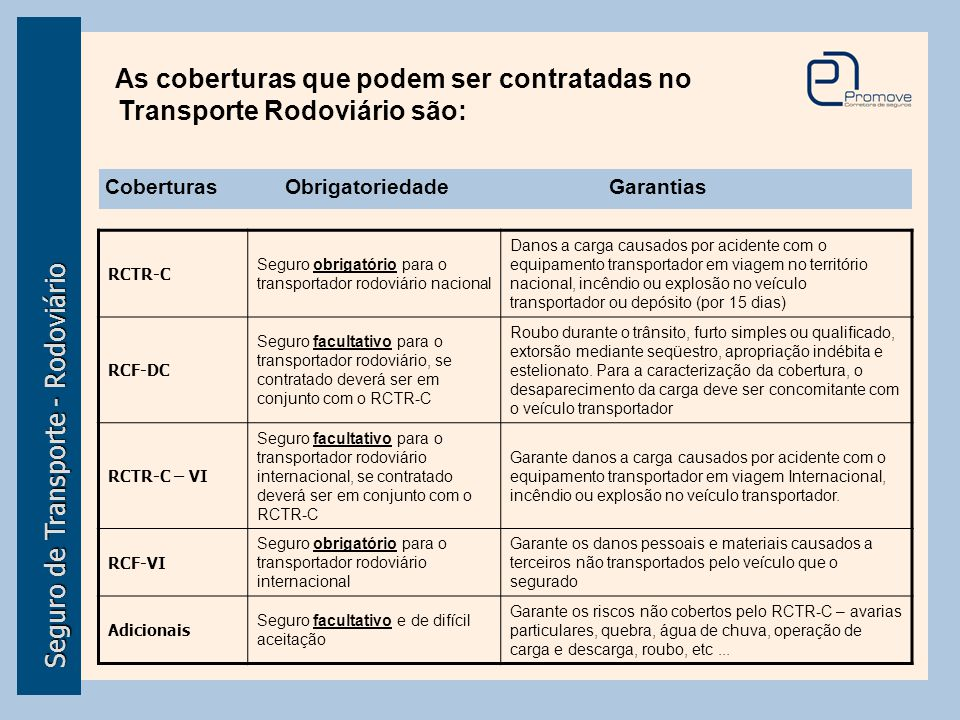 As coberturas que podem ser contratadas no Transporte Rodoviário são: