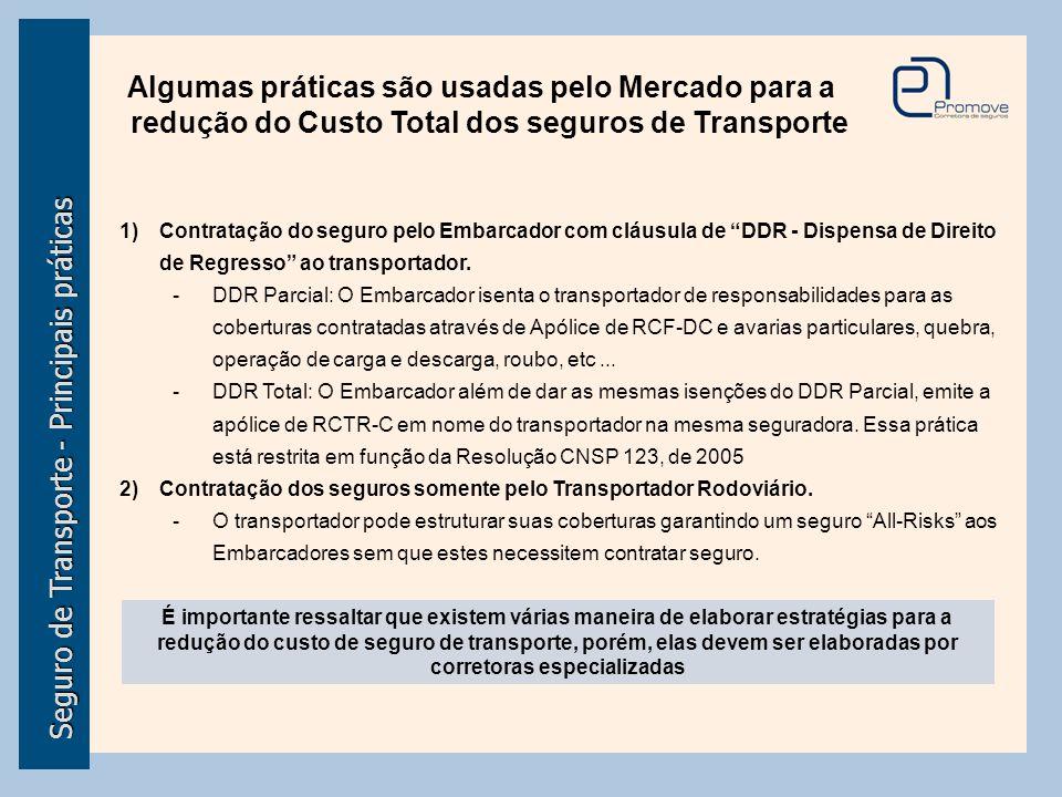 Seguro de Transporte - Principais práticas