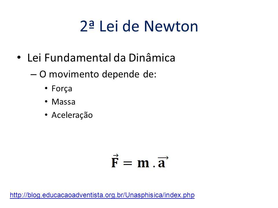 2ª Lei de Newton Lei Fundamental da Dinâmica O movimento depende de: