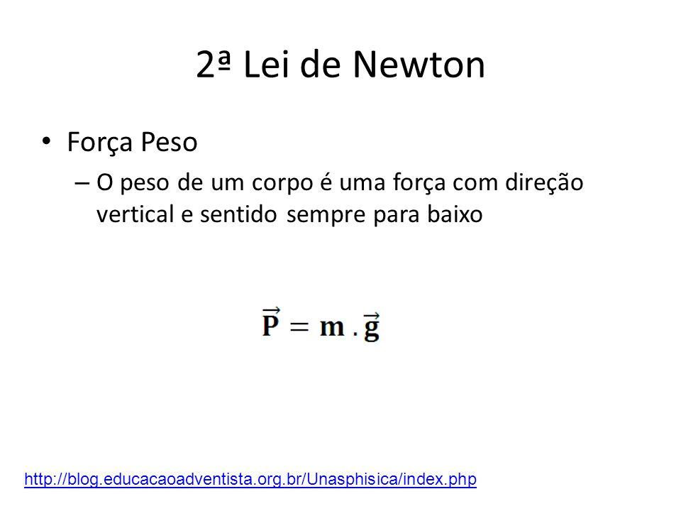2ª Lei de Newton Força Peso