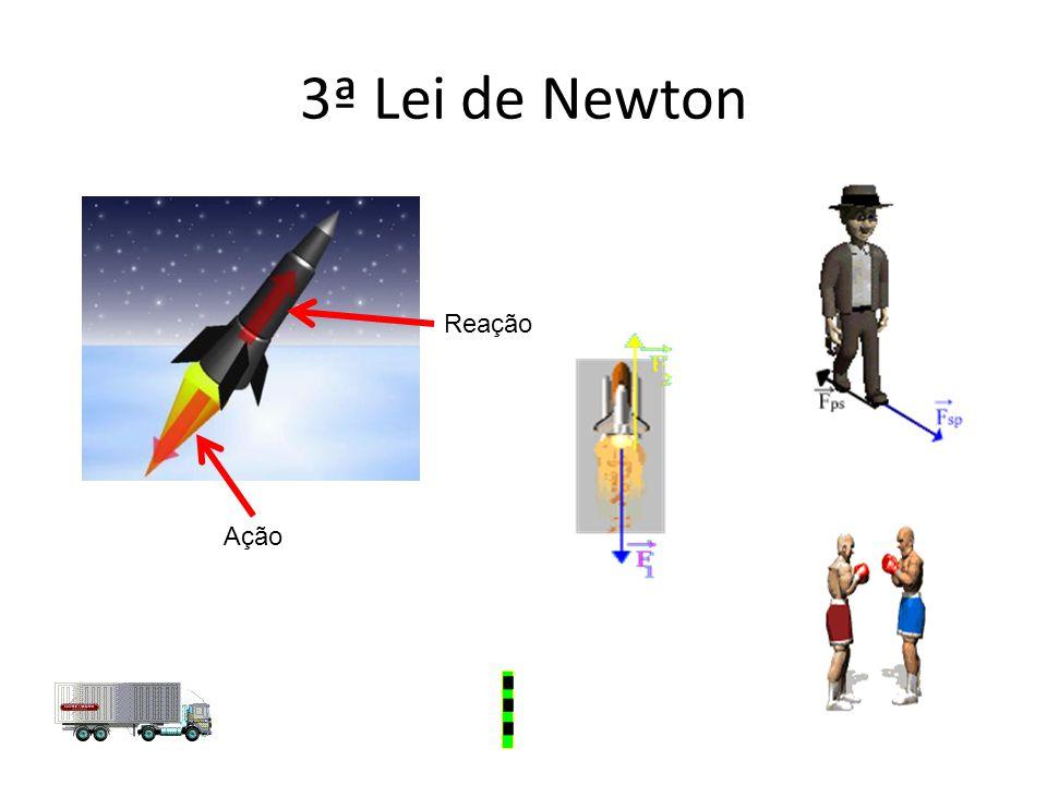 3ª Lei de Newton Reação Ação