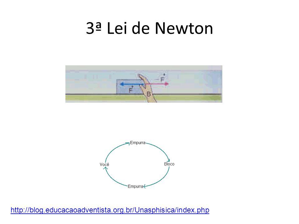 3ª Lei de Newton http://blog.educacaoadventista.org.br/Unasphisica/index.php