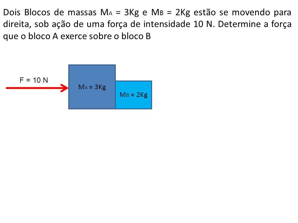 Dois Blocos de massas MA = 3Kg e MB = 2Kg estão se movendo para direita, sob ação de uma força de intensidade 10 N. Determine a força que o bloco A exerce sobre o bloco B