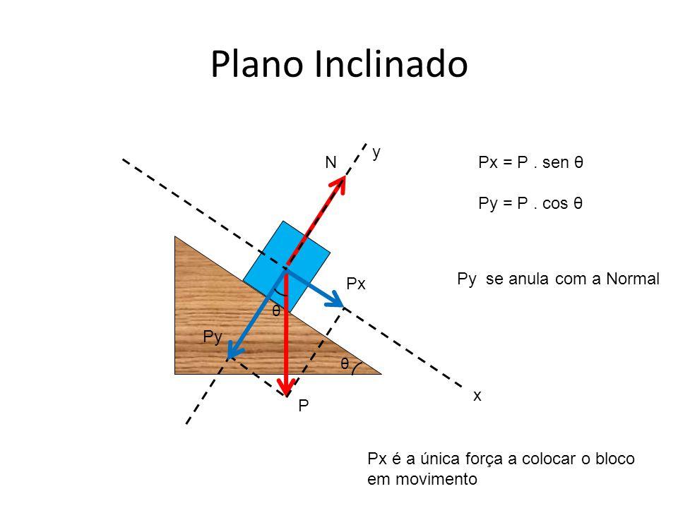 Plano Inclinado y N Px = P . sen θ Py = P . cos θ