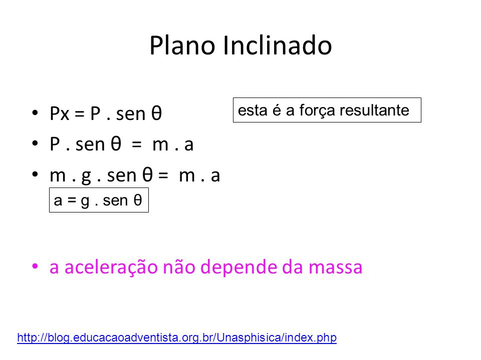 Plano Inclinado Px = P . sen θ P . sen θ = m . a m . g . sen θ = m . a