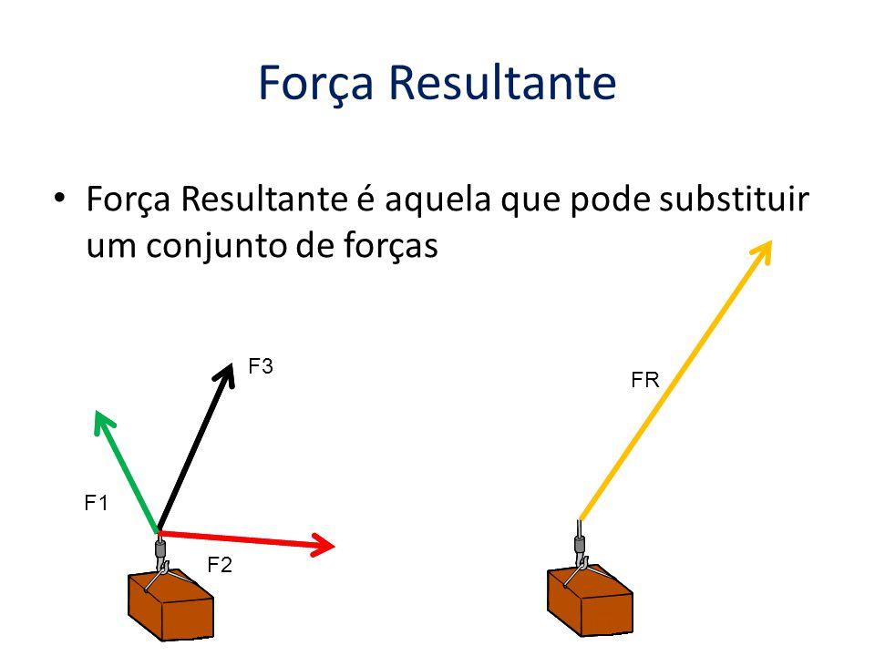 Força Resultante Força Resultante é aquela que pode substituir um conjunto de forças F3 FR F1 F2