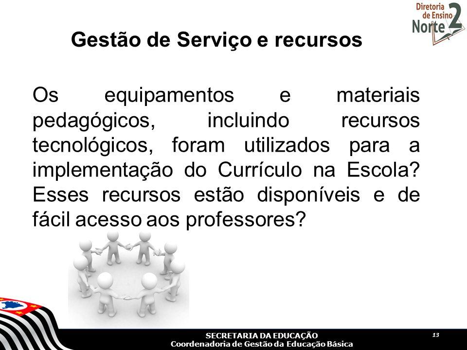 Gestão de Serviço e recursos