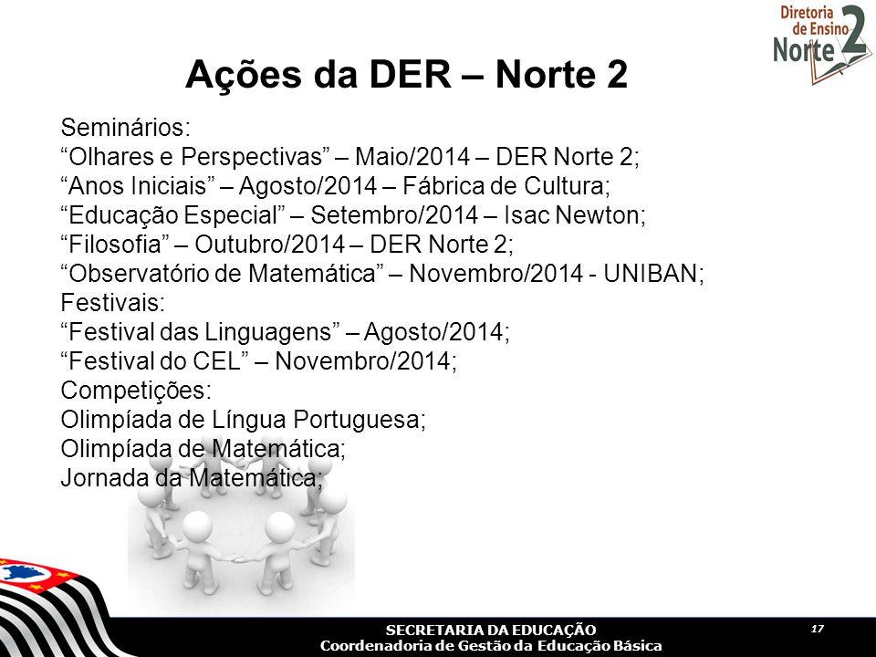 Ações da DER – Norte 2 Seminários: