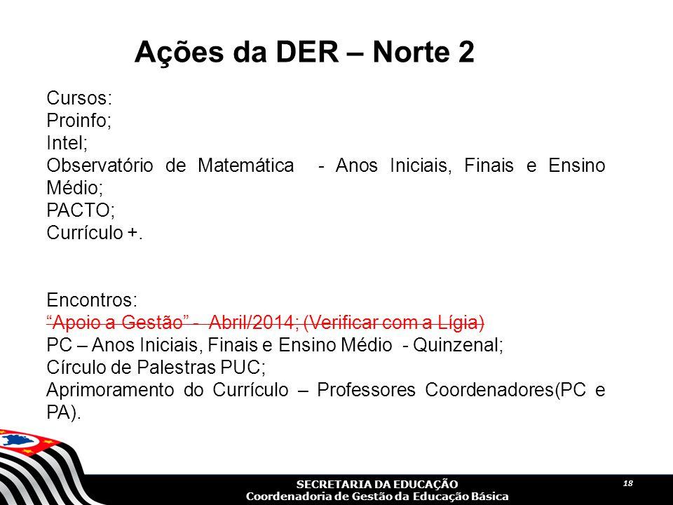 Ações da DER – Norte 2 Cursos: Proinfo; Intel;