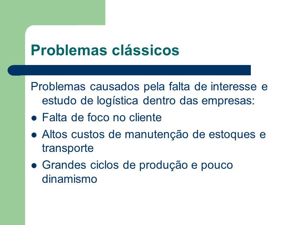 Problemas clássicos Problemas causados pela falta de interesse e estudo de logística dentro das empresas: