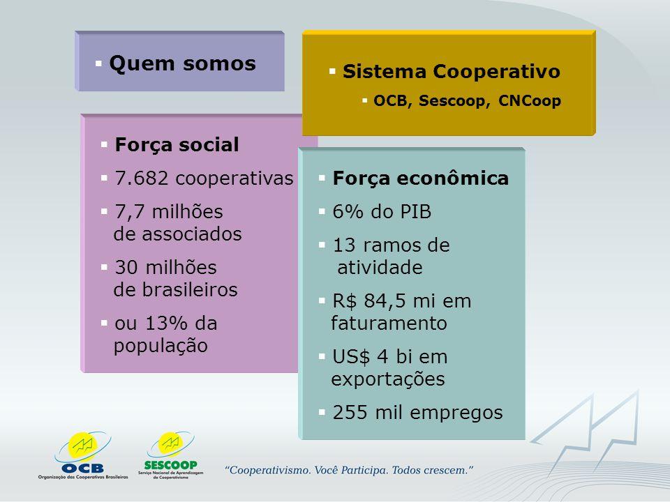 30 milhões de brasileiros
