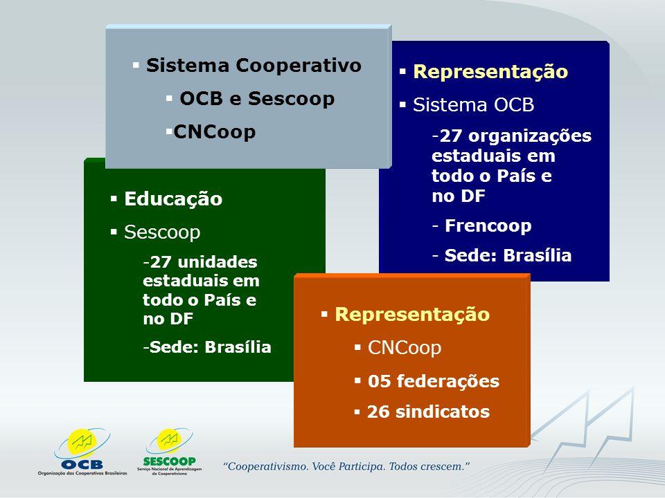 Sistema Cooperativo OCB e Sescoop Representação Sistema OCB CNCoop