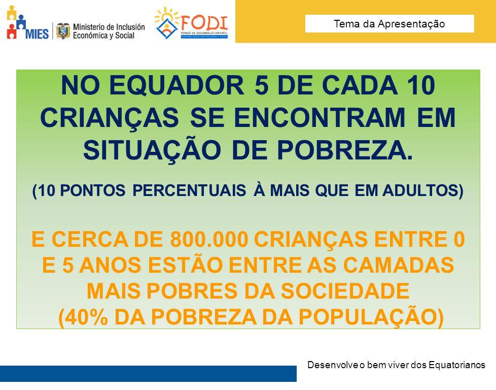 Desenvolve o bem viver dos Equatorianos