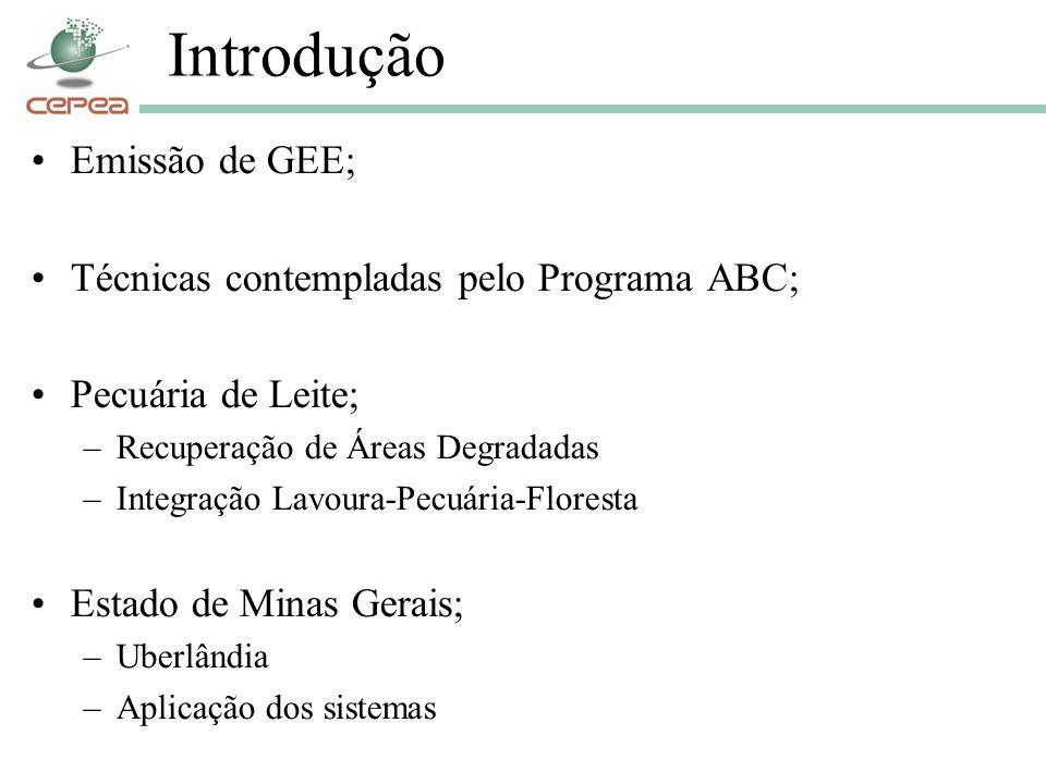 Introdução Emissão de GEE; Técnicas contempladas pelo Programa ABC;