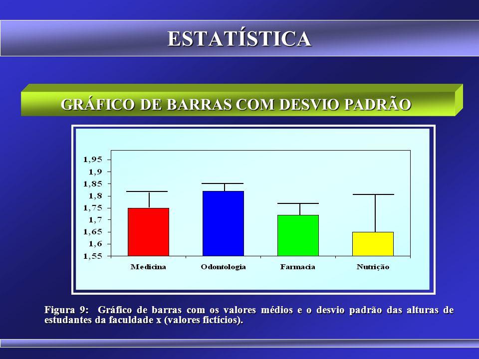 GRÁFICO DE BARRAS COM DESVIO PADRÃO