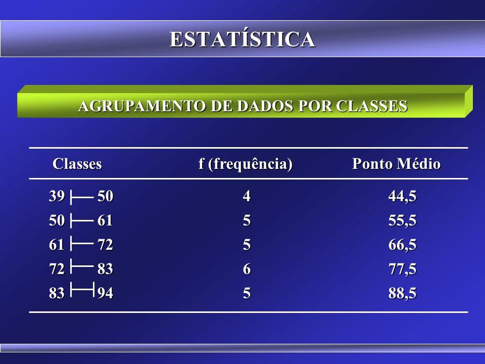 AGRUPAMENTO DE DADOS POR CLASSES