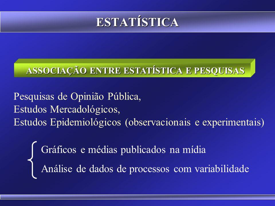ASSOCIAÇÃO ENTRE ESTATÍSTICA E PESQUISAS