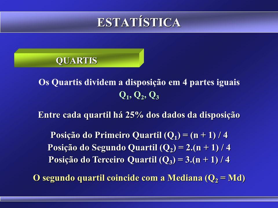ESTATÍSTICA QUARTIS Os Quartis dividem a disposição em 4 partes iguais