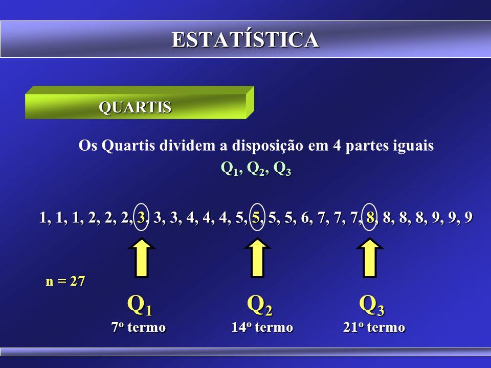 Os Quartis dividem a disposição em 4 partes iguais